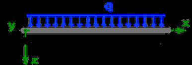 Balkenrechner