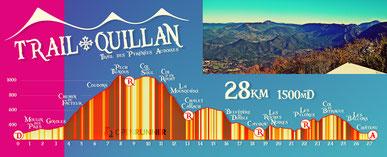 Trail Quillan 2018 - profil 28km