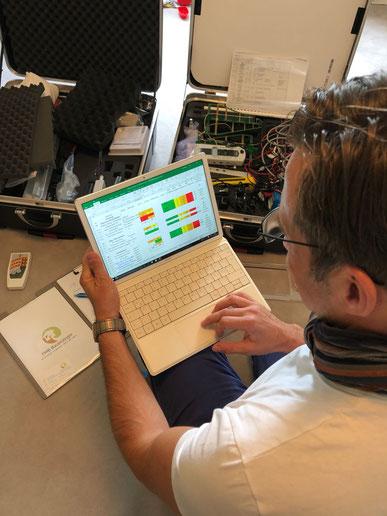 """Fauser Messgerät für niederfrequenten Elektrosmog. Messung von elektrischen und magnetischen Feldern aus  Bahnstrom mit 16,7 Hertz, Haushaltsstrom 50 Hertz und """"dirty power"""" durch Vorschaltgeräte erzeugt."""