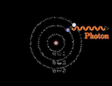 Atommodell nach Bohr