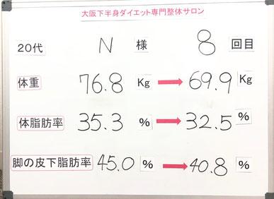 大阪下半身ダイエット専門整体サロン/20代のダイエット結果。