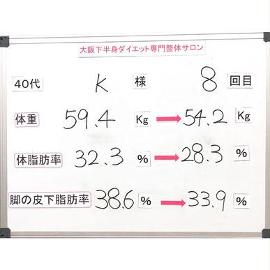 大阪下半身ダイエット専門整体サロン/40代ダイエット結果。