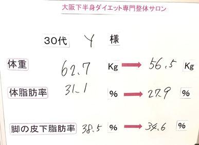大阪下半身ダイエット専門整体サロン/30代結果