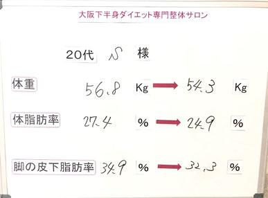 大阪下半身ダイエット専門整体サロン/20代ダイエット結果