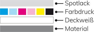 Sonderfarbdruck - Farbaufbau mit Deckweiß und Spotlack