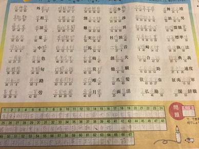 家族団らんで白熱したのが朝日新聞の漢字クイズ^^ネタバレ注意!