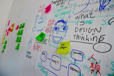 "Strukturwand ""Design Thinking"""