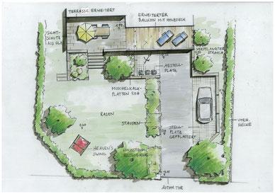 Gartenplanung Villingen