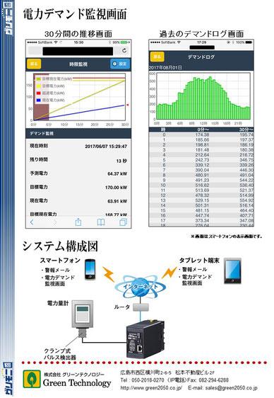 グリモニ2 電力監視画面