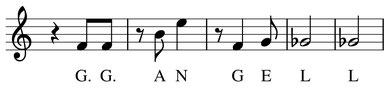 partition musique thème Angell