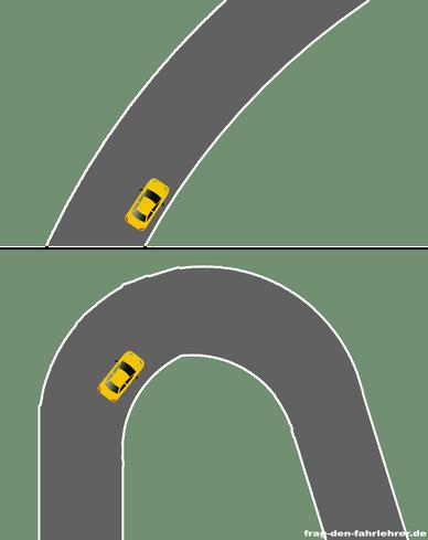 Wie schnell du eine Kurve durchfahren kannst, hängt sehr stark vom Kurvenradius ab