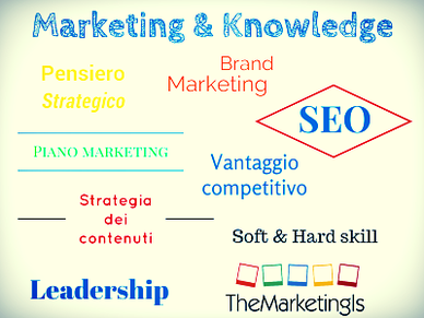 Come fare brand marketing di successo
