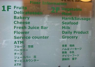 スーパーの売り場案内(東京 六本木)