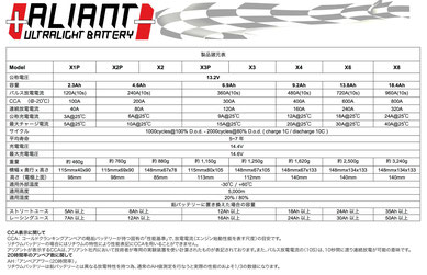 ALIANT X/XPシリーズ製品諸元表