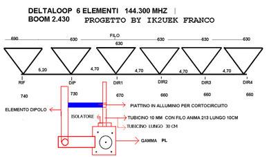 delta loop 6 elementi x i 144.300 MHZ