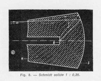 Picture of an example of a Solid Schmidt or Schmidt monobloc