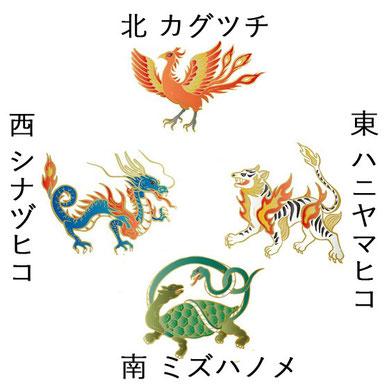 世界四大文明は、日本の神々が造...