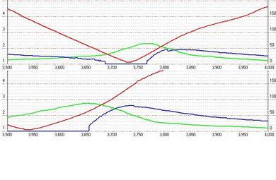 КСВ антенны с учетом переключений CW/SSB