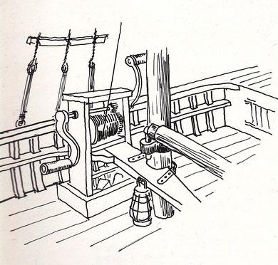 Détail du treuil et du vit de mulet du « bout dehors » dessin Jean Le bot dans « Bateaux des côtes de Bretagne nord », des fortes serres appelées en Rance « Oreillers » soutiennent le banc