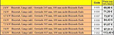Preisliste Heizpatronen geeignet für Brauchwasser, Boiler