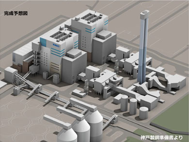 Planned coal-fired power plant