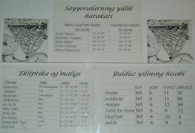 Tableau regroupant des données astronomiques concernant les planètes Saturne, Jupiter, Mars, Vénus, Mercure, d'après Ulugh Beg et plusieurs astronomes plus anciens. Musée Observatoire de Samarcande: (photo : C.Ollagnier, 2008).