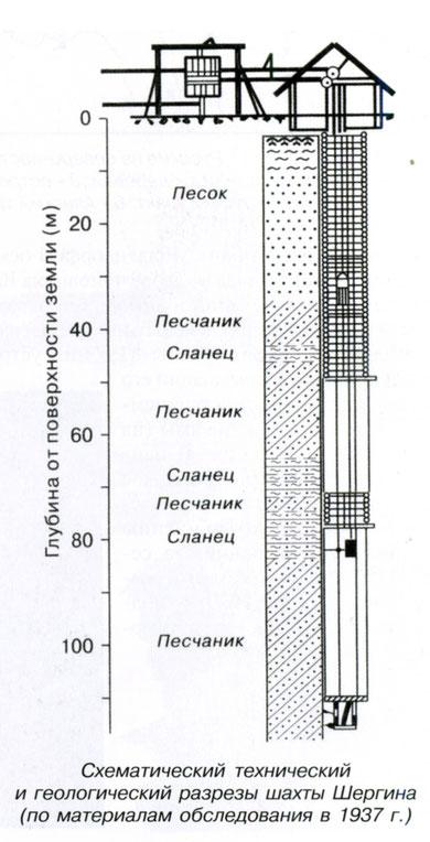 Шергинская шахта. Якутск