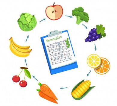 Eine gesunde und bunte Küche hilft beim Abnehmen und für Lebensmittelunverträglichkeiten.
