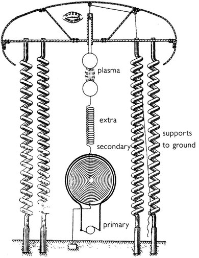 Fig. 6 Oscillating electrostatically charged dome.