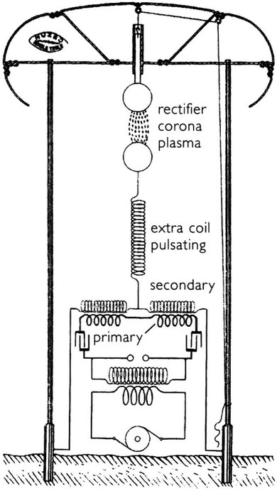 Fig. 5 Oscillating statically charged terminal.