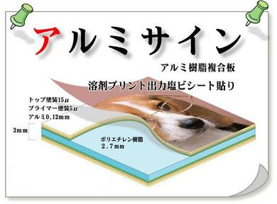 看板素材(アルミ樹脂複合板)の説明図