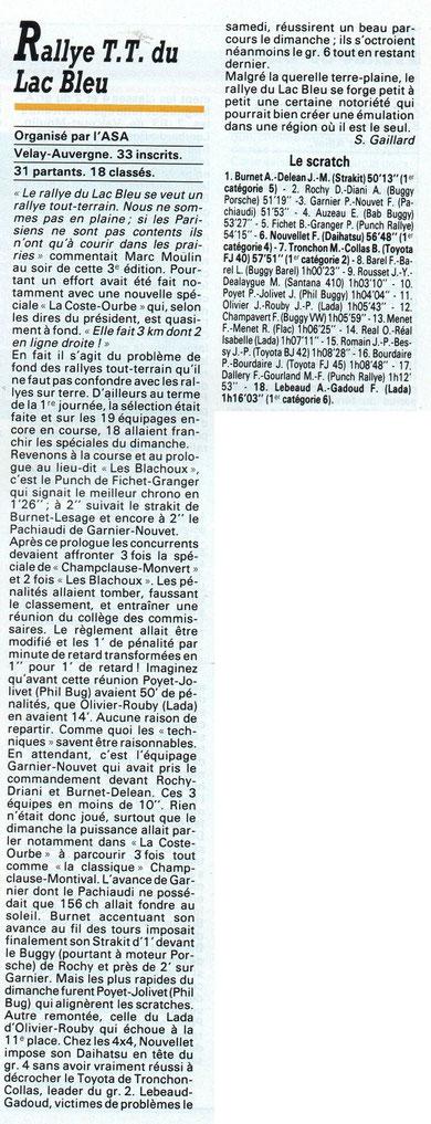 1988 - Echappement - Rallye du Lac Bleu