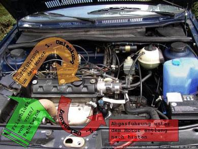 Frischluft- und Abgasführung eines originalen 1,3 8V VW-Motors
