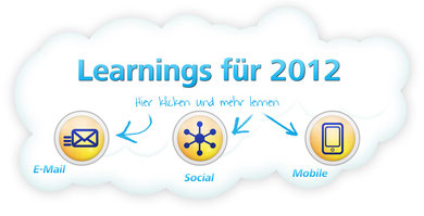 Die wichtigsten Learning im Online Marketing - Mobile Marketing