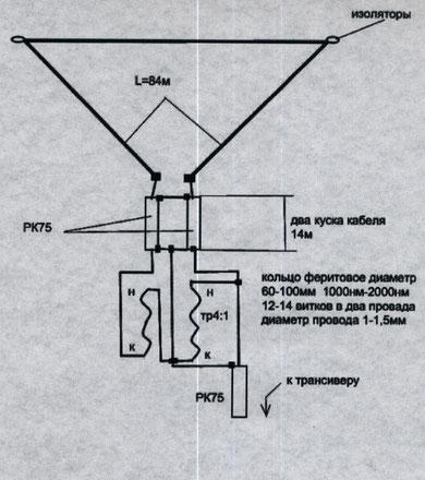 Треугольник на 80м