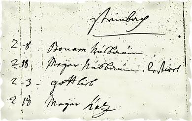 Vier Haushaltsvorstände zahlten 1775 Juden-Schutzgeld