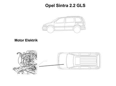 Massepunkte Opel Sintra 2.2 GLS