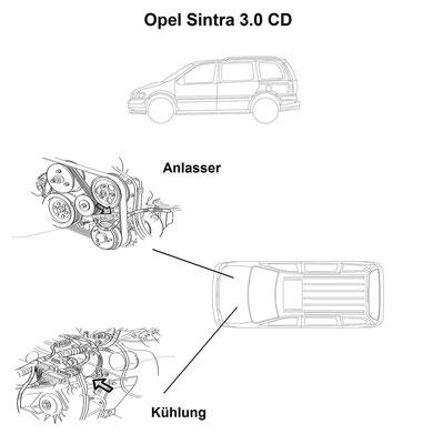 Massepunkte Opel Sintra 3.0 CD