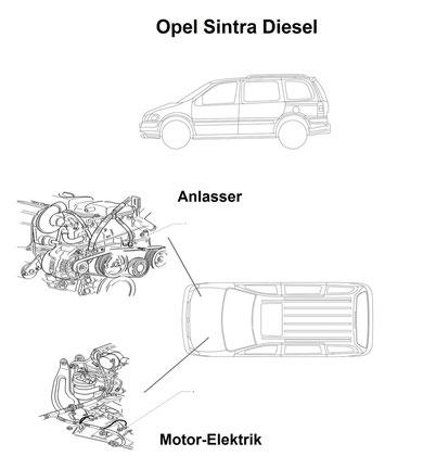 Massepunkte Opel Sintra 2.2 TDI
