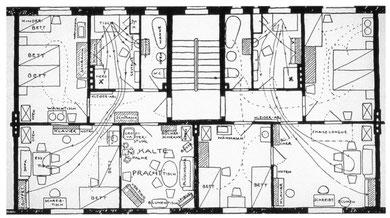 Mouvements à la maison. Bruno Taut, 1924, La nouvelle habitation : la femme comme créatrice