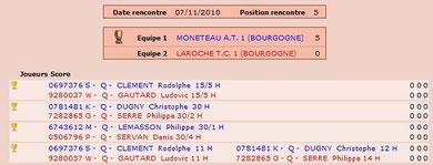 Monéteau - Laroche