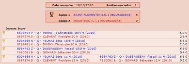 ESF - Monéteau