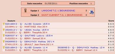 Laroche1-St Clément1