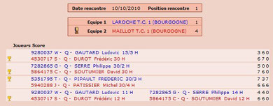 Laroche - Maillot
