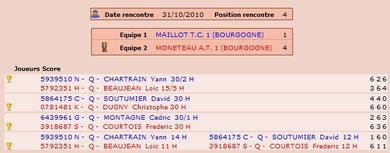 Maillot - Monéteau