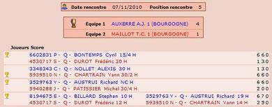 AJA-Maillot