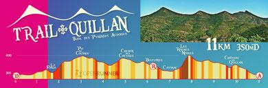 Trail Quillan 2019 - Profil 11km