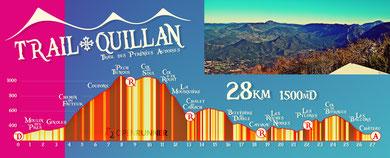 Trail Quillan 2018 - Profil du 28km