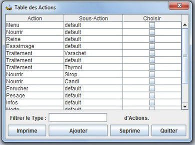Table Actions