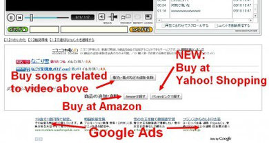 Japanese video site Nico Nico Douga's ecommerce functions, by Asiajin